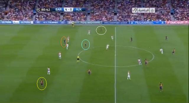 """Az utolsó húsz percben bevetésre került Martino ,,B terve"""", amit még Guardiolától lesett el: Sánchez (narancs) és Messi (kék)középen, Neymar (sárga) balszélső, Alves (fehér) pedig egyedül bejátssza a jobbszélt"""