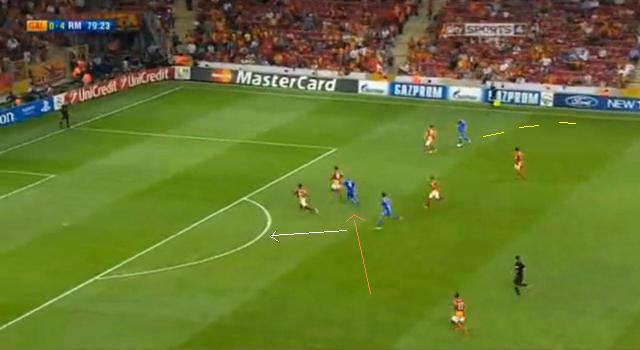 Egy példa a spanyol kontrákra: Bale a jobb oldalról vezeti rá a labdát Rierára; Benzema keresztbefutva elviszi a védőket Ronaldo elöl