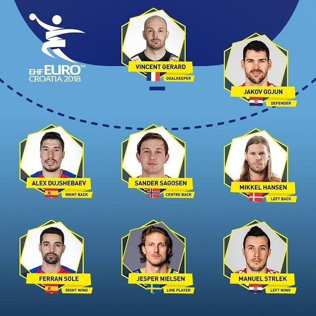 Az Eb All-star csapata