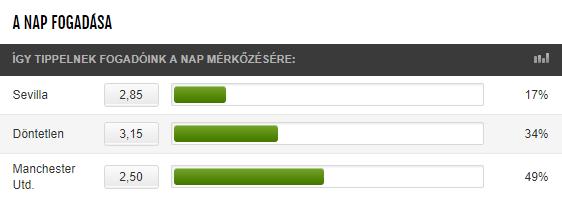 tippmixpro.hu