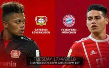 Háromszoros szorzón nyerhet a Bayern?