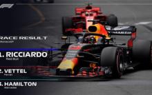 Rajt-cél győzelmet aratott Ricciardo Monacóban