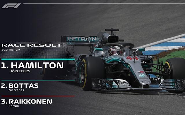 Hamilton tízszeresért nyerte a Német GP-t, Vettel az élről szállt el