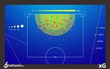 xGoals - a statisztikák új dimenziója, amely a sportfogadóknak is esszenciális lehet