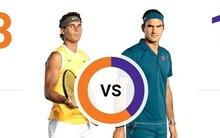 Alig fizet Federer győzelme Nadal ellen, de még így is megéri?!