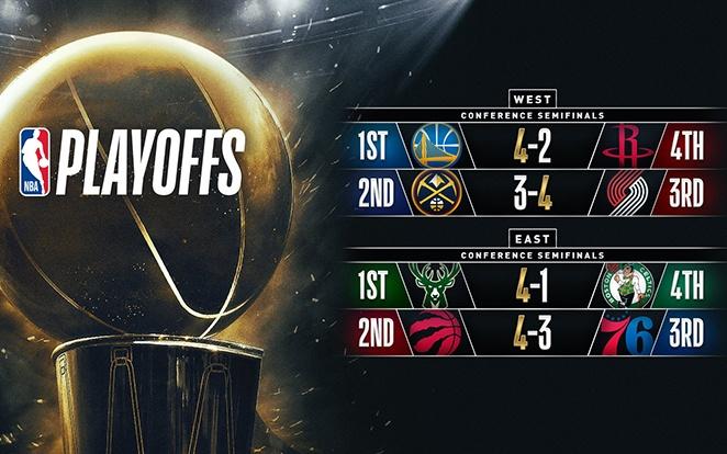 Így alakultak a második körös összecsapások. fotó: NBA Twitter