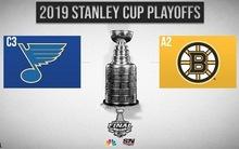 Meglepő fináléra kerül sor az NHL-ben