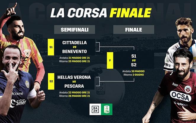 Könnyen lehet, hogy a két tavalyi kieső döntőzik majd. fotó: Verona Twitter