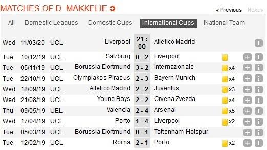 Fotó: Soccerway