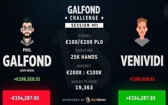 Pókerrel nyernél pókerezés nélkül? - itt a Galfond Challange