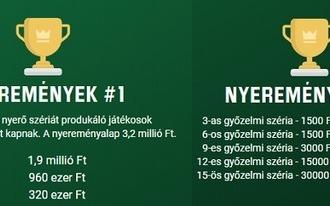 Magyar játékos nyerte meg az Unibet 1,9 milliós fődíját