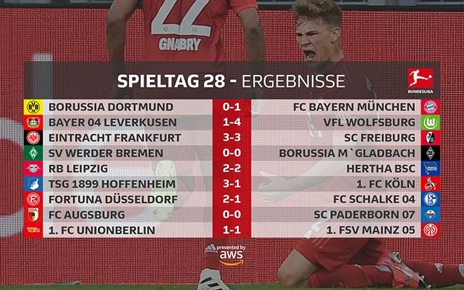 Változatos meccseket produkált az előző kanyar. Fotó: Bundesliga Twitter