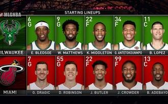 Már csak 6-szoros pénzt fizet az outsider NBA-címe