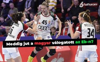 Ezt várják a bukmékerek a magyar női kézilabda-válogatottól