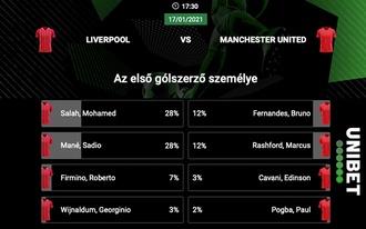 Játssz ingyen és nyerj 8 milliót a Liverpool-Uniteden!