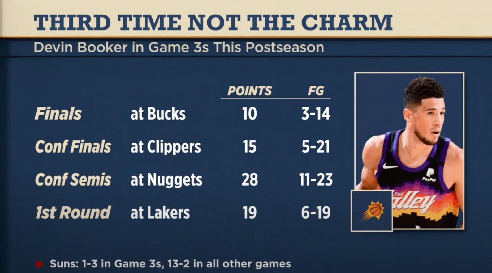 Fotó: ESPN